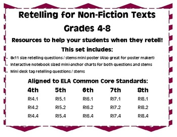*Middle Grades* Nonfiction Retelling Questions and Stems