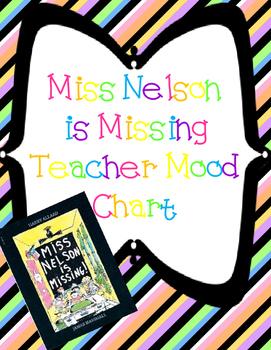 """""""Miss Nelson"""" Inspired Teacher Mood Chart"""
