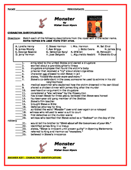 """Monster"" by Walter Dean Myers - Character Matching Review Activity"