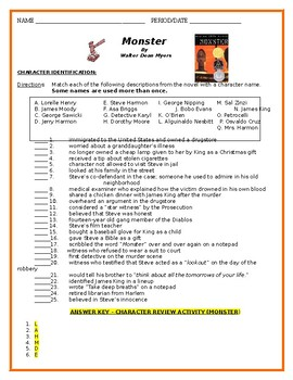 """""""Monster"""" by Walter Dean Myers - Character Review Activity (Matching)"""