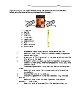 Monster by Walter Dean Myers - Focus Activity Screenplay Terms