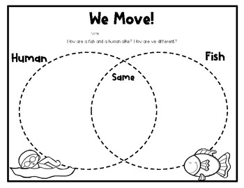 """Move It"" A McGraw Hill Wonders Text Study"