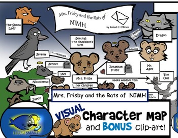 """""""Mrs. Frisby"""" Visual Character Map (with BONUS Clip-Art!)"""