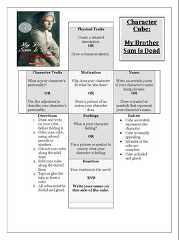 """""""My Brother Sam is Dead"""" Character Cube Activity"""