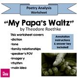"""My Papa's Waltz"" Poem Analysis Worksheet Theodore Roethke"