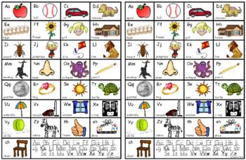 "**NEW**  5"" X 8"" Individual Student Alphabet Sound Card"