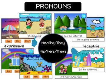 NO PRINT Hawaii Themed Speech & Language Activities