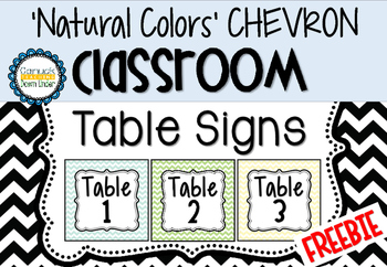 'Natural Colors' Chevron Classroom Theme Signs FREEBIE!