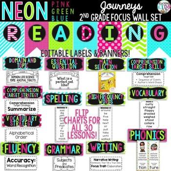{Neon} Journeys 2nd Grade Focus Wall Set