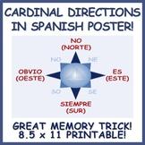 Compass Rose Poster / Cartel de Rosa de Vientos - SPANISH