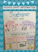 """""""Not a Box"""" 2 day Writing Lesson Plan :Using Mentor Texts and Complete Sentences"""