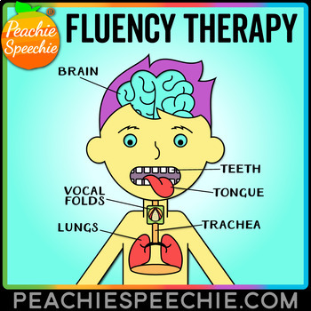 fluency therapy activities  stuttering therapy  by peachie clip art used on teachers pay teachers Teachers Pay Teachers Llama