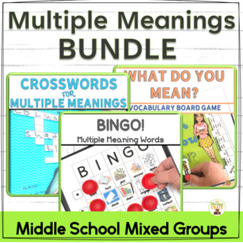 Speech Therapy Multiple Meaning Words Teaching Resources Teachers