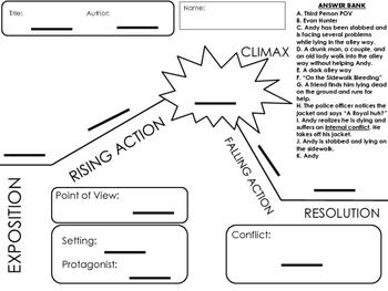 """On the Sidewalk Bleeding"" Plot Diagram Assignment"