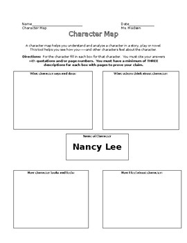 """""""One Friday Morning"""" by Langston Hughes short story Character Map"""