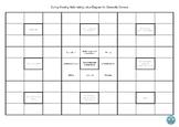 (PDF Version) Film Study: Codes and Conventions Lotus Diagram