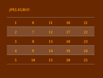 ¡PELIGRO! Higher numbers