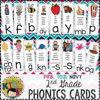 {PINK, TEAL, NAVY} Journeys 2nd Grade Focus Wall Set + Editable Labels
