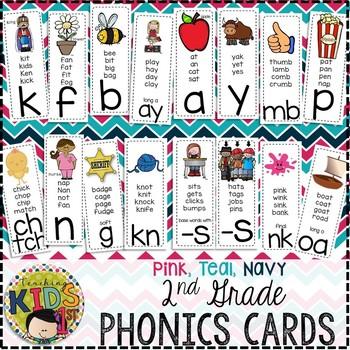 {PINK, TEAL, NAVY} Journeys Kindergarten & 1st Grade Phonics Cards