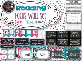 {PINK, TEAL, NAVY} Reading Focus Wall Set + Editable Label