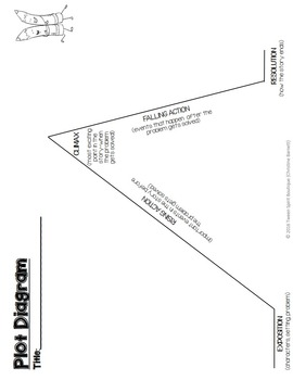 Plot Diagram for all Grades!