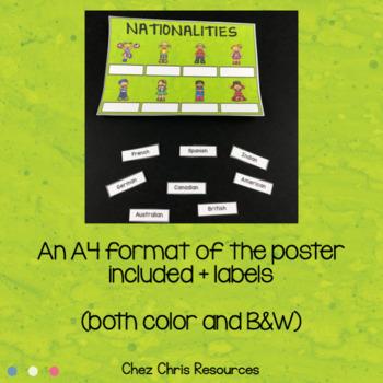 BUNDLE: 16 Vocabulary Collaborative Posters