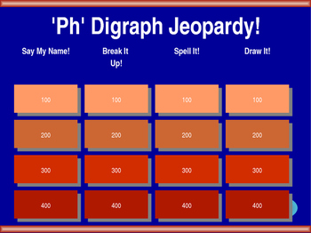 'Ph' Digraph Jeopardy!
