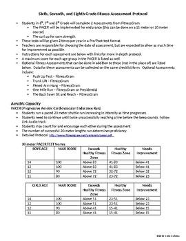[Phys Ed] [Grades 6-8] Teacher Resources - Assessments
