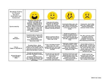[Phys Ed] [Grades K-8] Teacher Resources - Formative Assessments