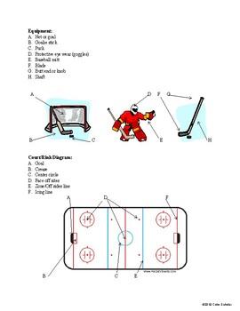 [Physical Education] Floor Hockey - Unit Planner, Lessons Agenda