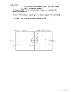 [Physical Education] Soccer - Unit Planner, Lessons Agenda