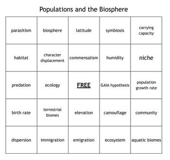 """Populations and the Biosphere"" Bingo for a Middle School Science Course"