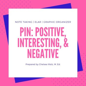 {Positive, Negative, Neutral} and {Positive,Negative, Interesting} Charts