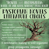 """Power and Propaganda"" Dystopian Novels Literature Circle"