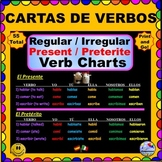 SPANISH Verb Conjugation Charts - Present Tense Verbs and Preterite Tense Verbs