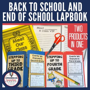 This end of the year memory book lapbook will be so much fun for your kids to make at the end of the year. Plus, you can also use it at the beginning of the year for goal setting too! Check it out!