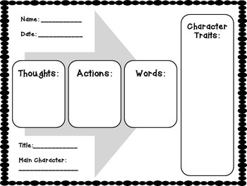 Use this free graphic organizer with any of the recommended books for analyzing character traits.