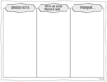 """¿Qué Piensas?"" – Spanish Graphic Organizer for Analyzing & Responding to Texts"