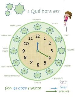 ¿Qué hora es? Spanish/ hours