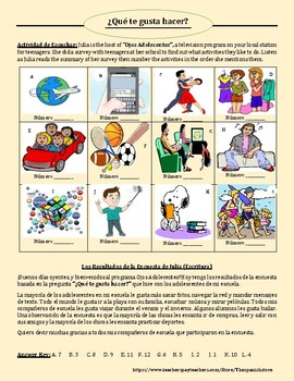 ¿Qué te gusta hacer? - WHAT DO YOU LIKE TO DO? - SPANISH ACTIVITIES