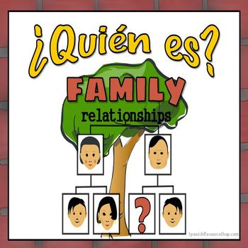 ¿Quién es?  Spanish Family Relationships Practice Powerpoint