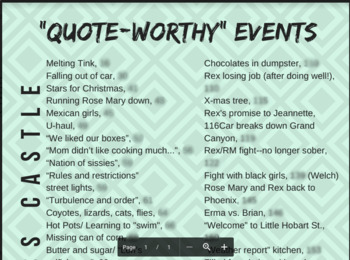 """""""Quote-worthy"""" Events from The Glass Castle Class Reference Poster"""