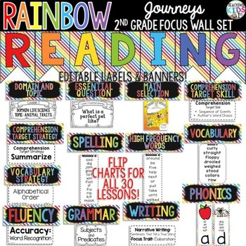 {RAINBOW} Journeys 2nd Grade Focus Wall Set + Editable Labels