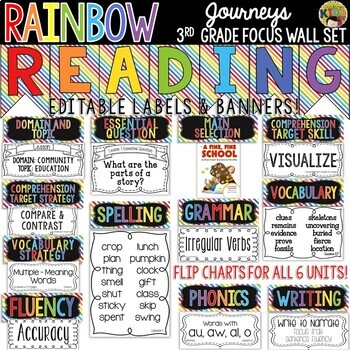 {RAINBOW} Journeys 3rd Grade Reading Focus Wall Set + Newsletters