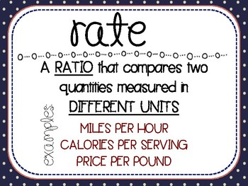 {RATIO & PERCENT} Unit Word Wall