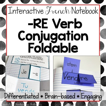 Regular French -RE Verb Conjugation Foldable - French Interactive Notebook
