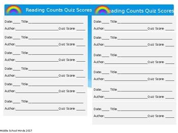 """READ 180"" Reading Counts Quiz Record"
