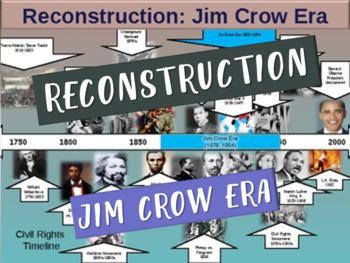 . RECONSTRUCTION! (Part 4 Jim Crow Era) highly visual, textual, engaging
