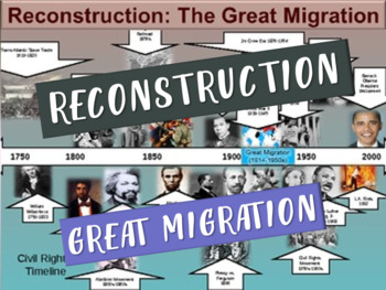 . RECONSTRUCTION! (Part 5 The Great Migration) highly visual, textual, engaging