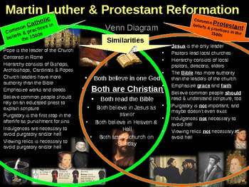 what caused the counter reformation